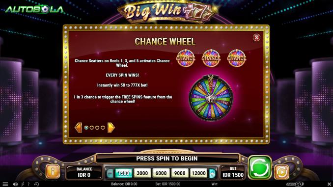 fitur-slot-online-big-win-777-playn-go